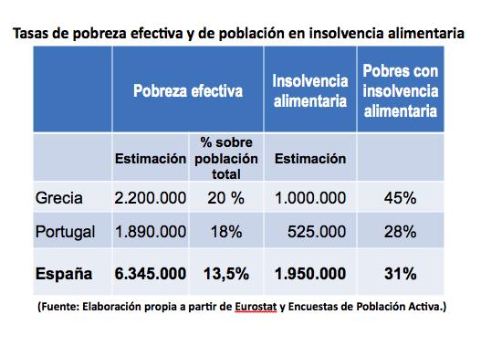 Tabla 2 Insolvencia